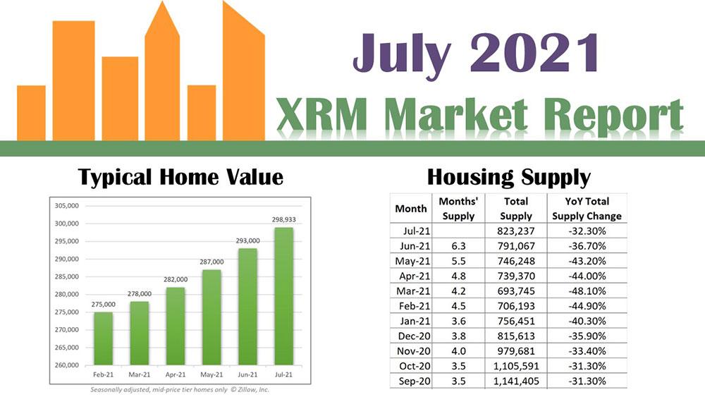 XRM July Housing Market Report